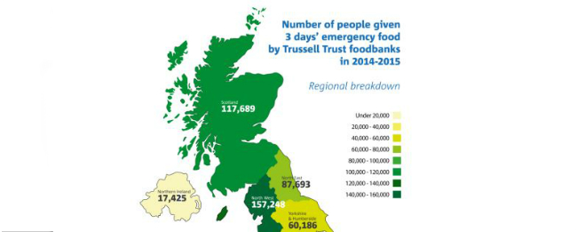Oxfam Scotland response to Trussell Trust report on increase in people using foodbanks