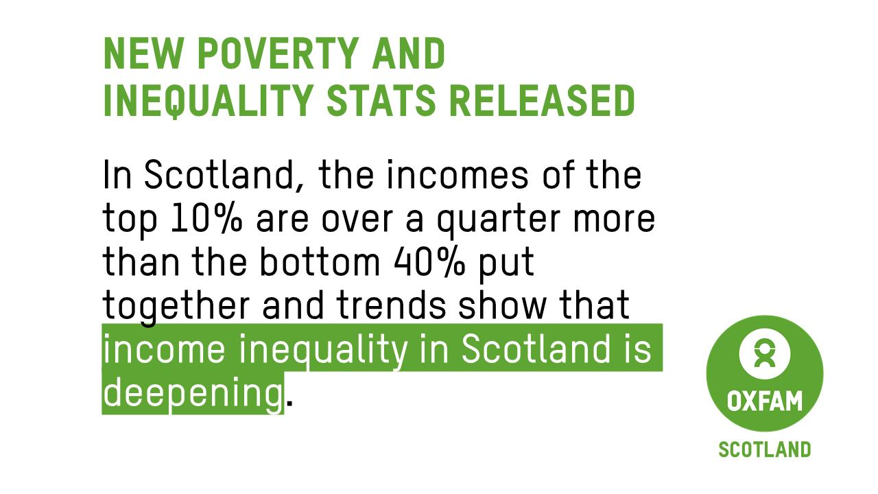 Oxfam Scotland responds to new Scottish inequality statistics
